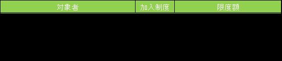 401k20160525-2