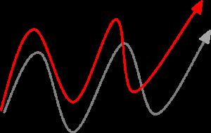 アクティブ型ファンドのイメージ図