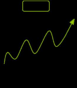 株式の特徴