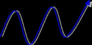 パッシブ(インデックス)型ファンドのイメージ図
