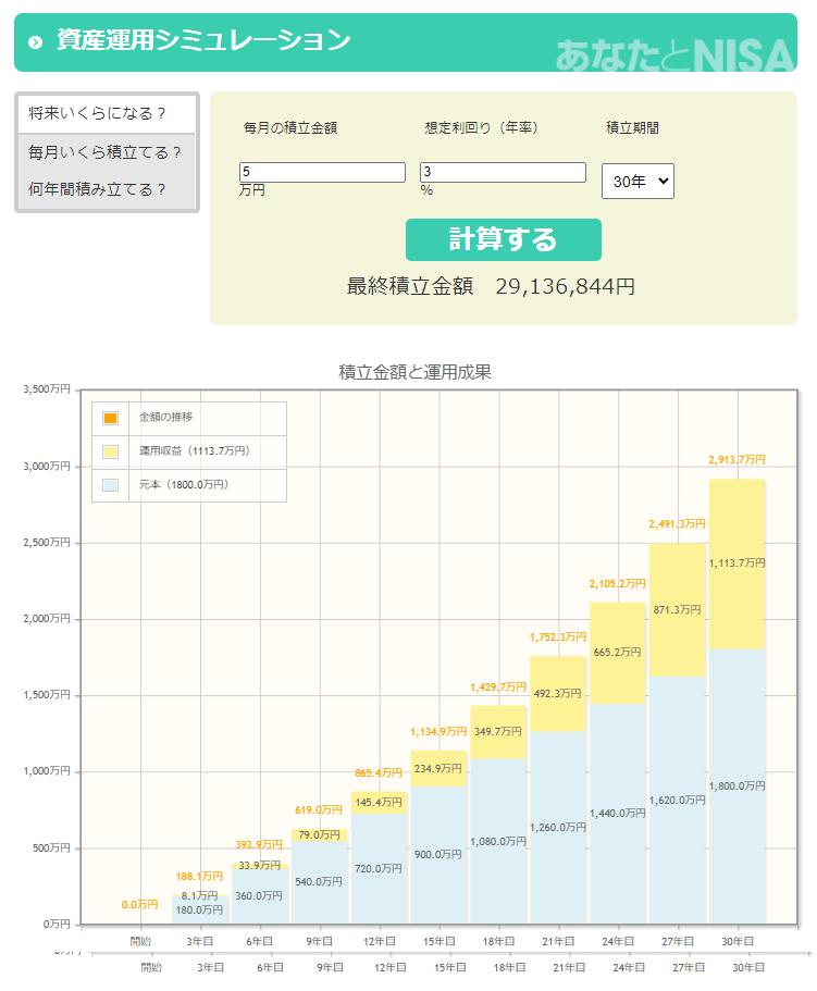 金融庁資産運用シミュレーション